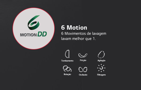 6 Motion 6 Movimentos de lavagem lavam melhor que 1.
